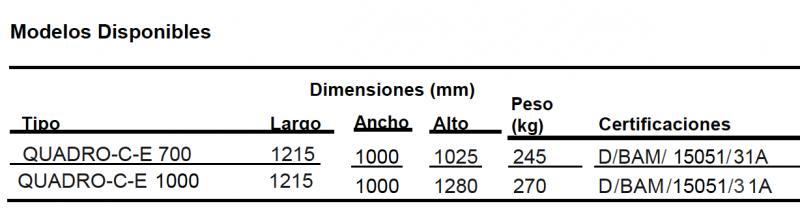 QUADRO C-E Tanques dimensiones